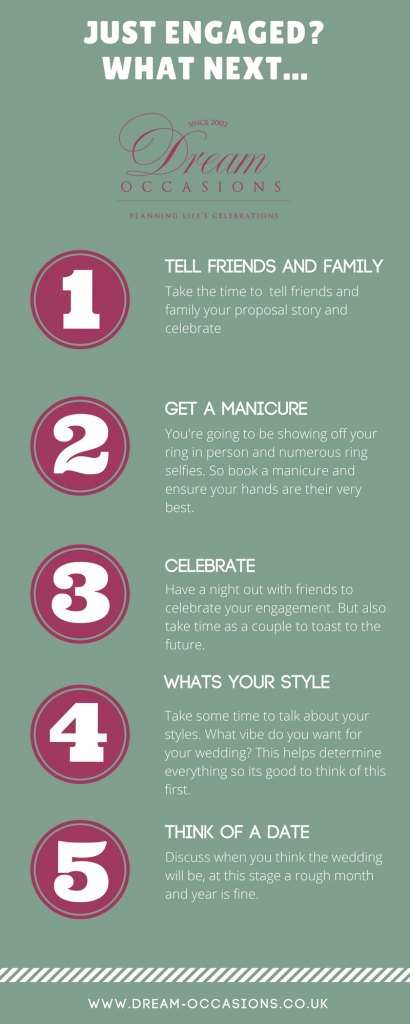 just engaged what next infographic